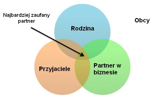 Polski manager w Chinach