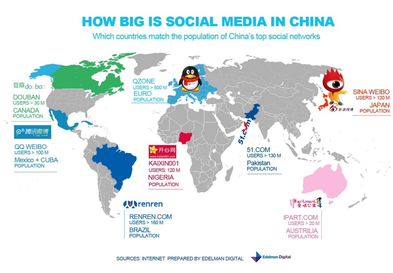 Social Media w Chinach