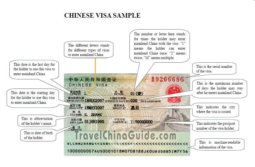 Chińska polityka wizowa - nowy trend