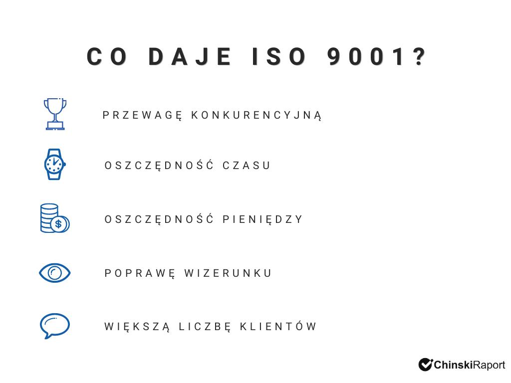 Korzyści ISO 9001