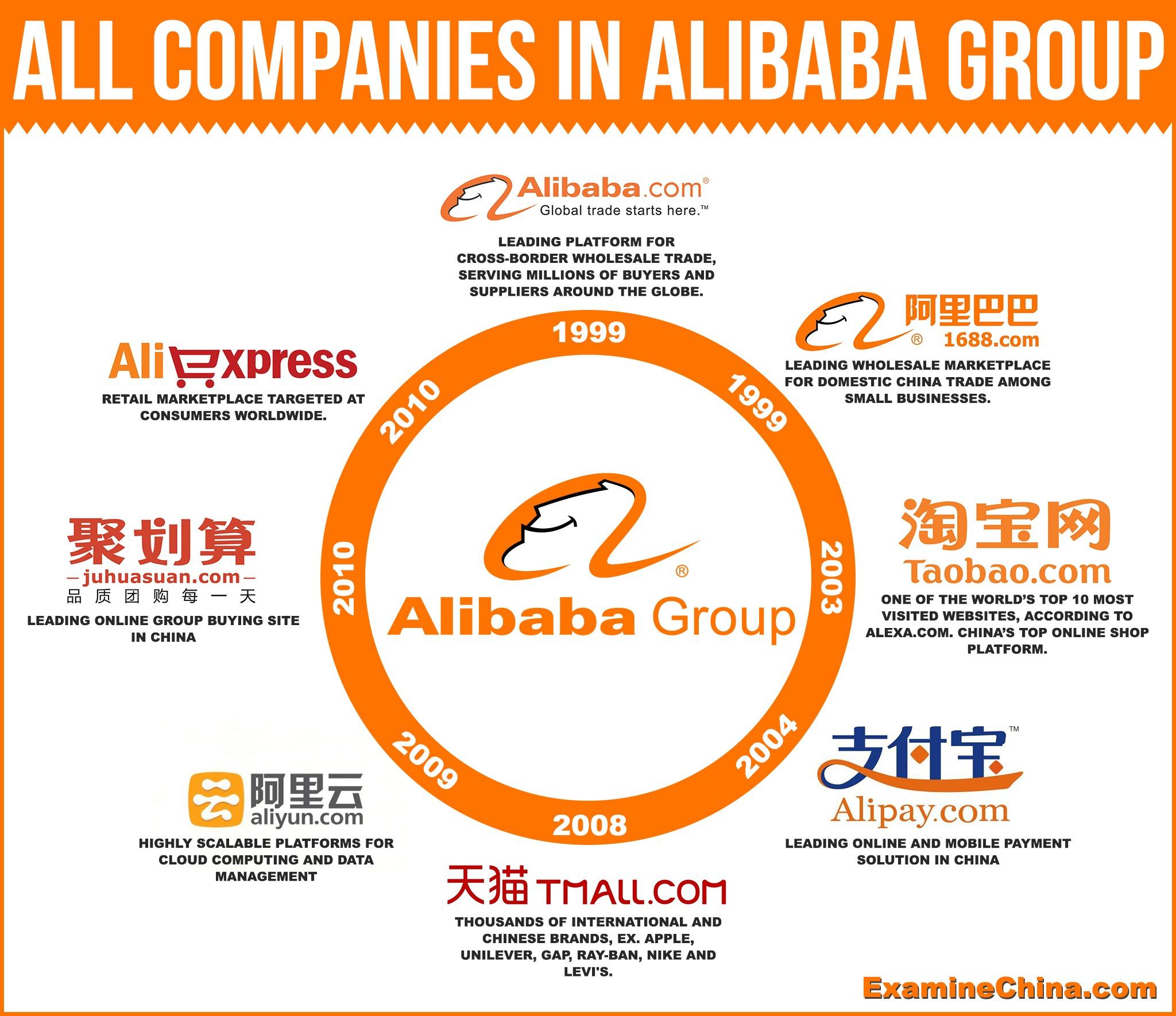 alibaba-group-ipo