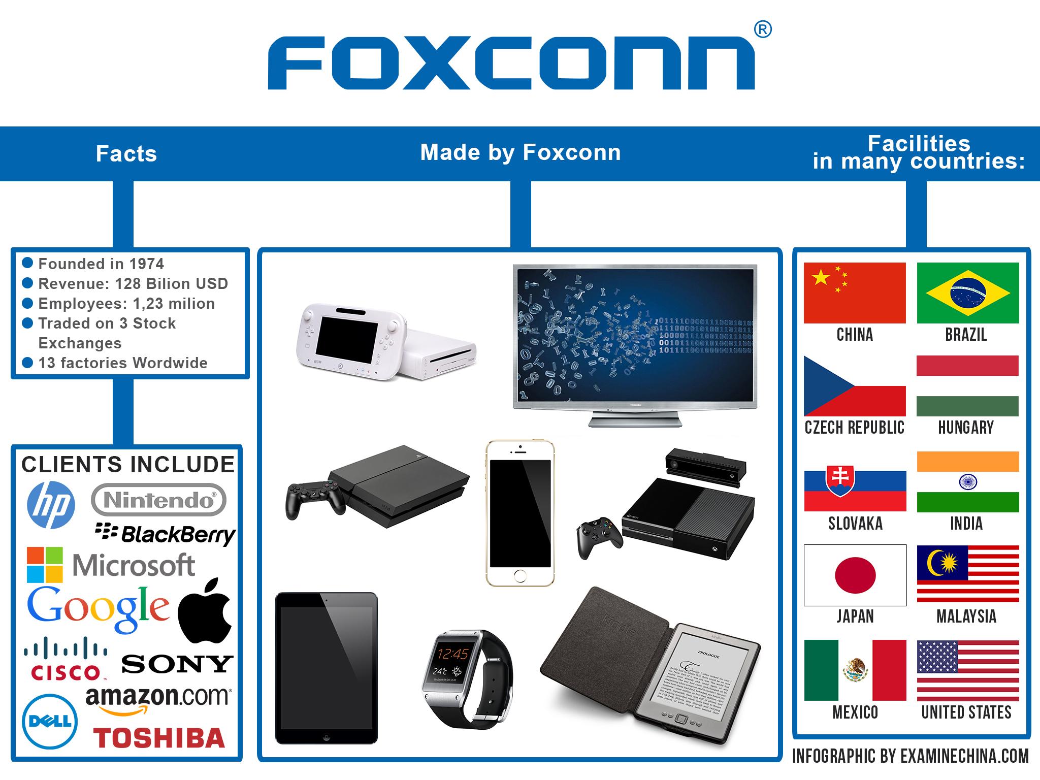 Foxconn - hon hai