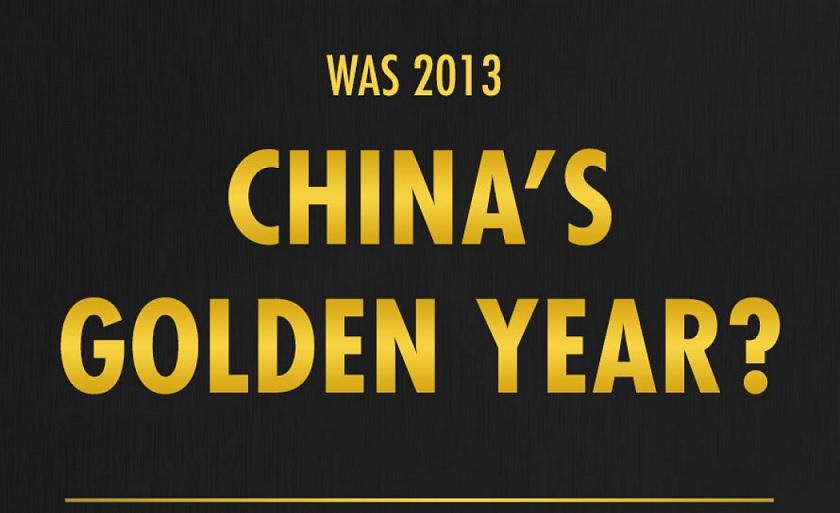 chiński rynek złota