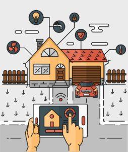 import urządzeń smart home z Chin