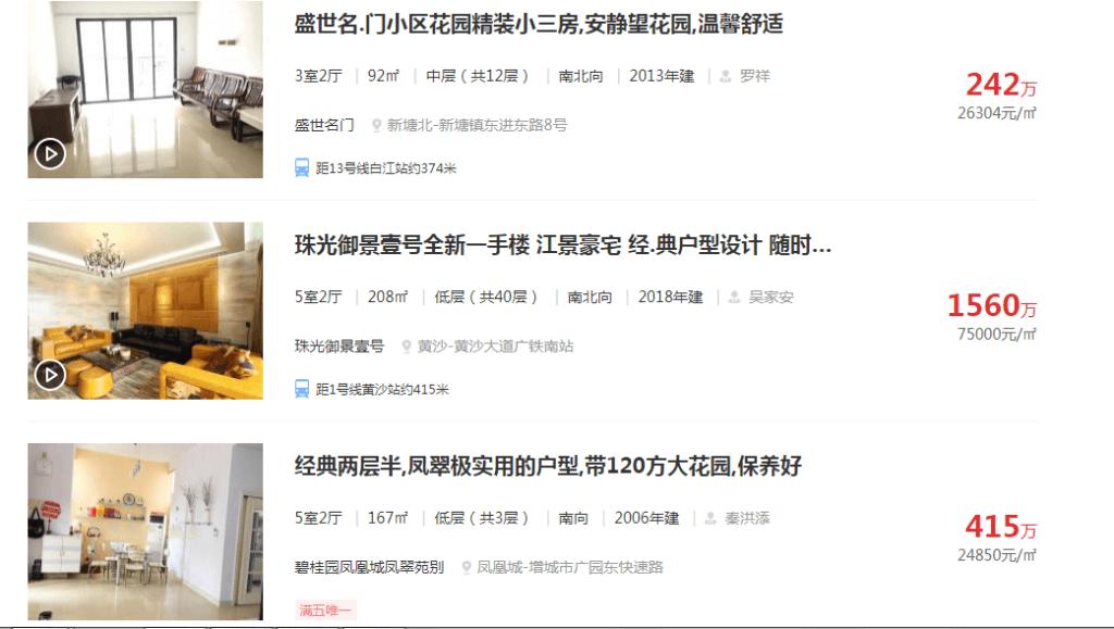 kupno mieszkania w Kantonie