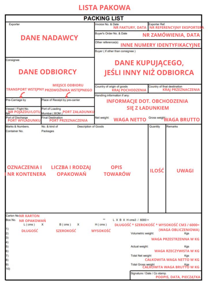Lista pakowa (packing list) po polsku